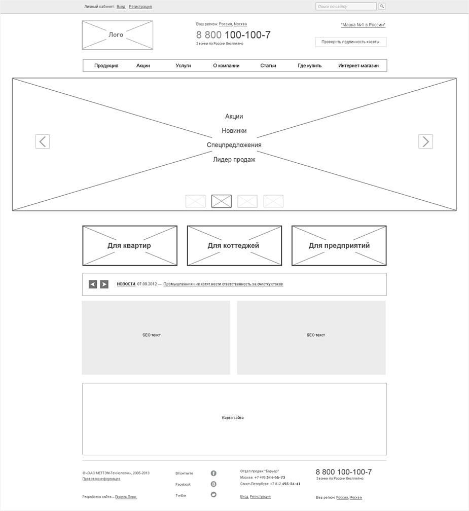 Библиотека дизайна прототипов сайтов